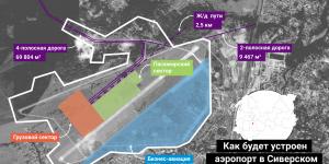 17 млрд рублей на аэропорт