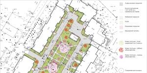 Комфортная среда: участие в общественных обсуждениях дизайн-проектов